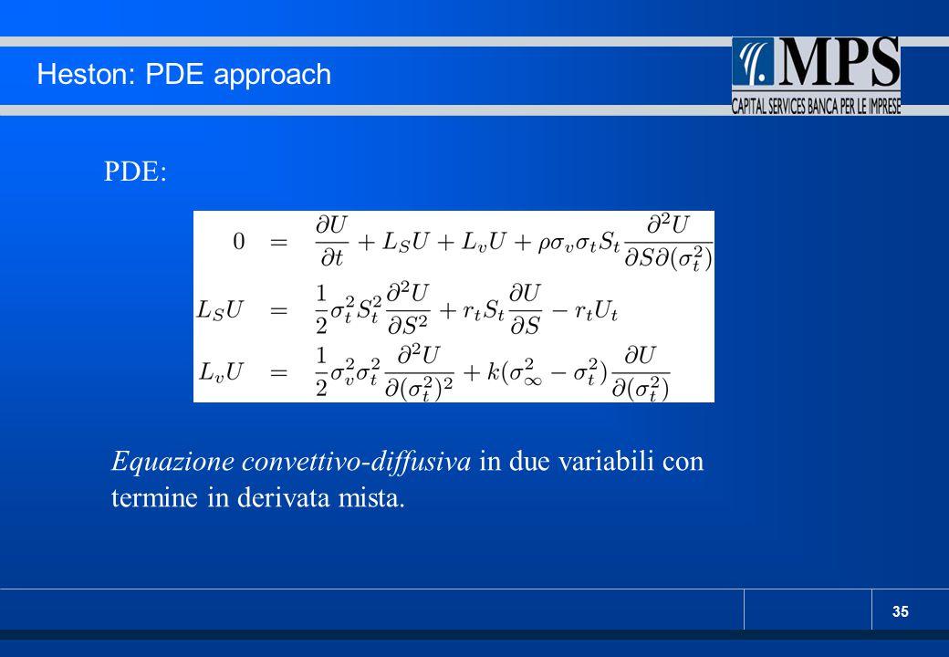 36 Heston: PDE approach Anche per semplici plain-vanilla (call/put), le condizioni al contorno possono essere difficili da trattare: Schemi di risoluzione e condizioni al contorno per prodotti complessi