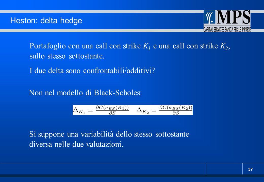 37 Heston: delta hedge Portafoglio con una call con strike K 1 e una call con strike K 2, sullo stesso sottostante. I due delta sono confrontabili/add