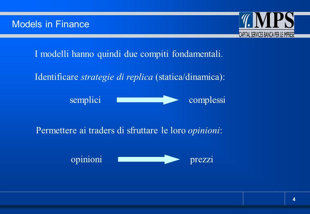 4 Models in Finance I modelli hanno quindi due compiti fondamentali. Identificare strategie di replica (statica/dinamica): Permettere ai traders di sf