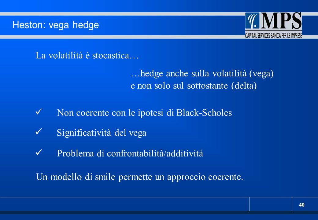 40 Heston: vega hedge La volatilità è stocastica… …hedge anche sulla volatilità (vega) e non solo sul sottostante (delta) Non coerente con le ipotesi