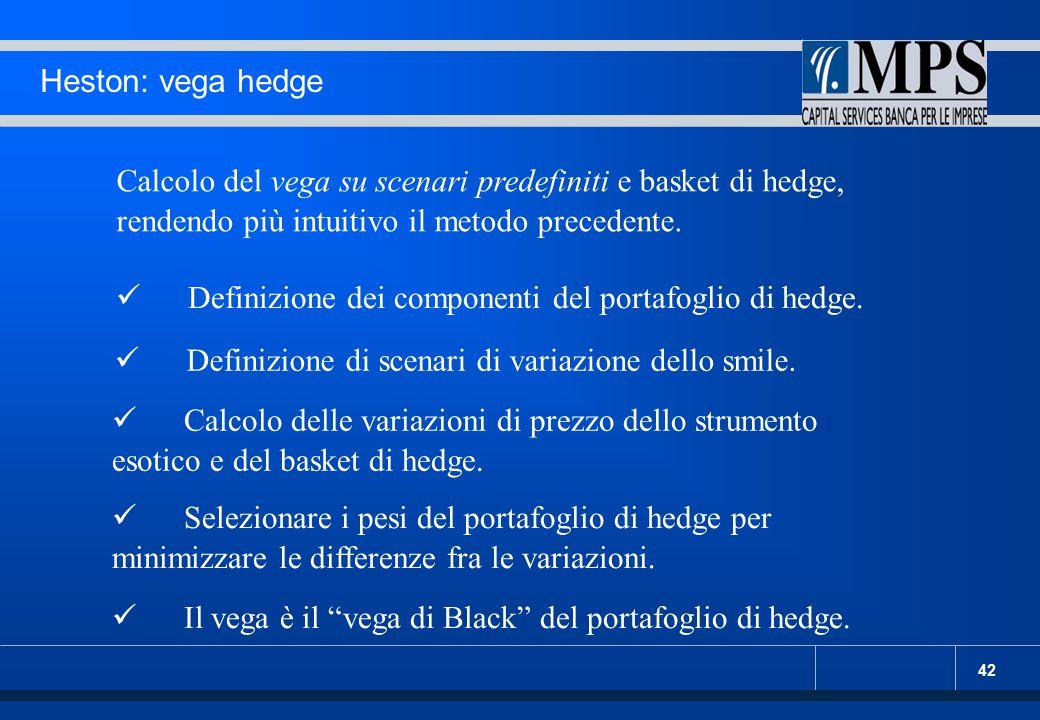 42 Heston: vega hedge Calcolo del vega su scenari predefiniti e basket di hedge, rendendo più intuitivo il metodo precedente. Definizione dei componen