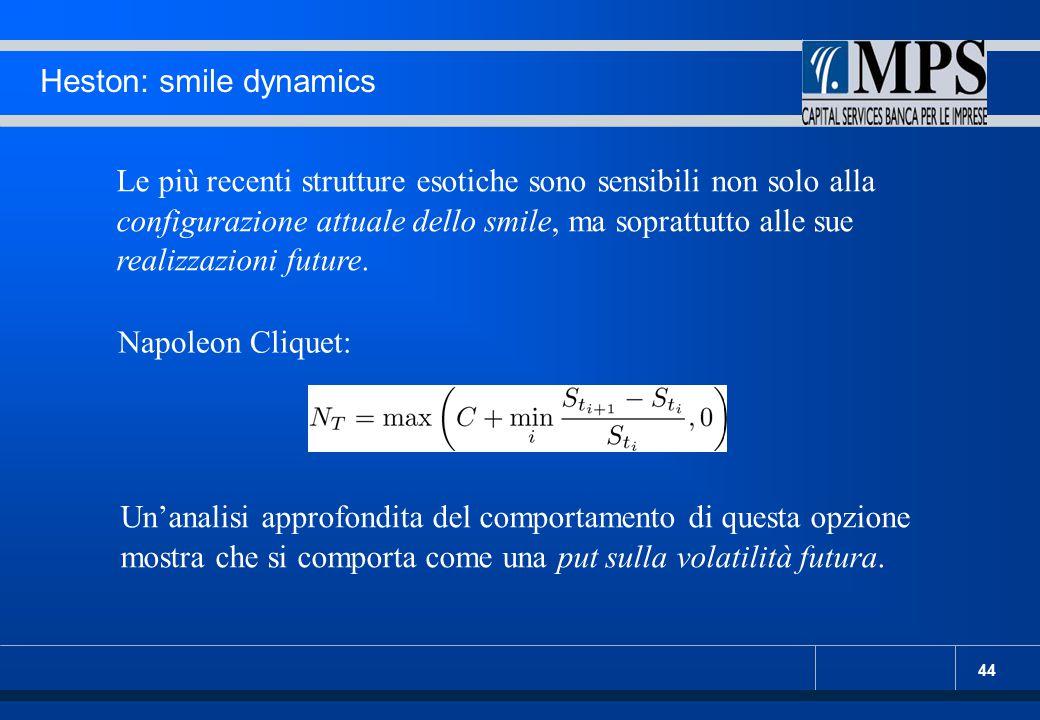44 Heston: smile dynamics Le più recenti strutture esotiche sono sensibili non solo alla configurazione attuale dello smile, ma soprattutto alle sue r