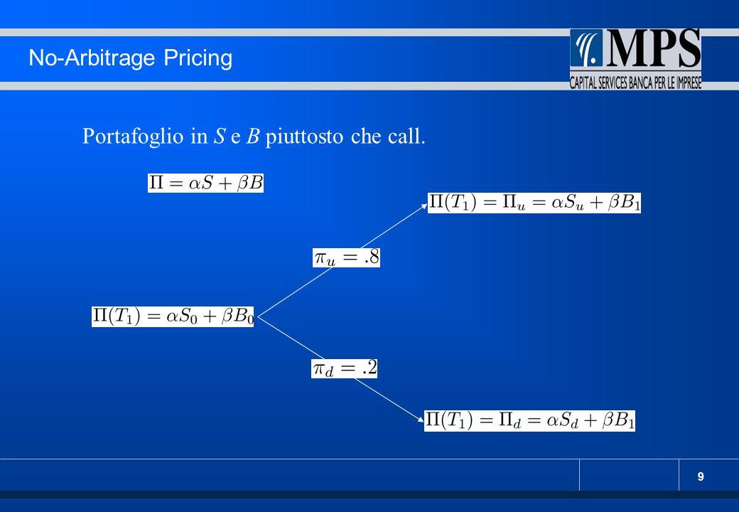 9 No-Arbitrage Pricing Portafoglio in S e B piuttosto che call.