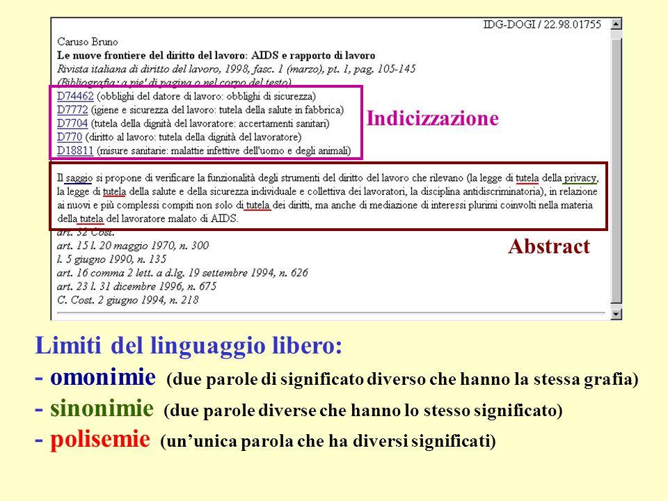 Limiti del linguaggio libero: - omonimie (due parole di significato diverso che hanno la stessa grafia) - sinonimie (due parole diverse che hanno lo stesso significato) - polisemie (un'unica parola che ha diversi significati) Indicizzazione Abstract