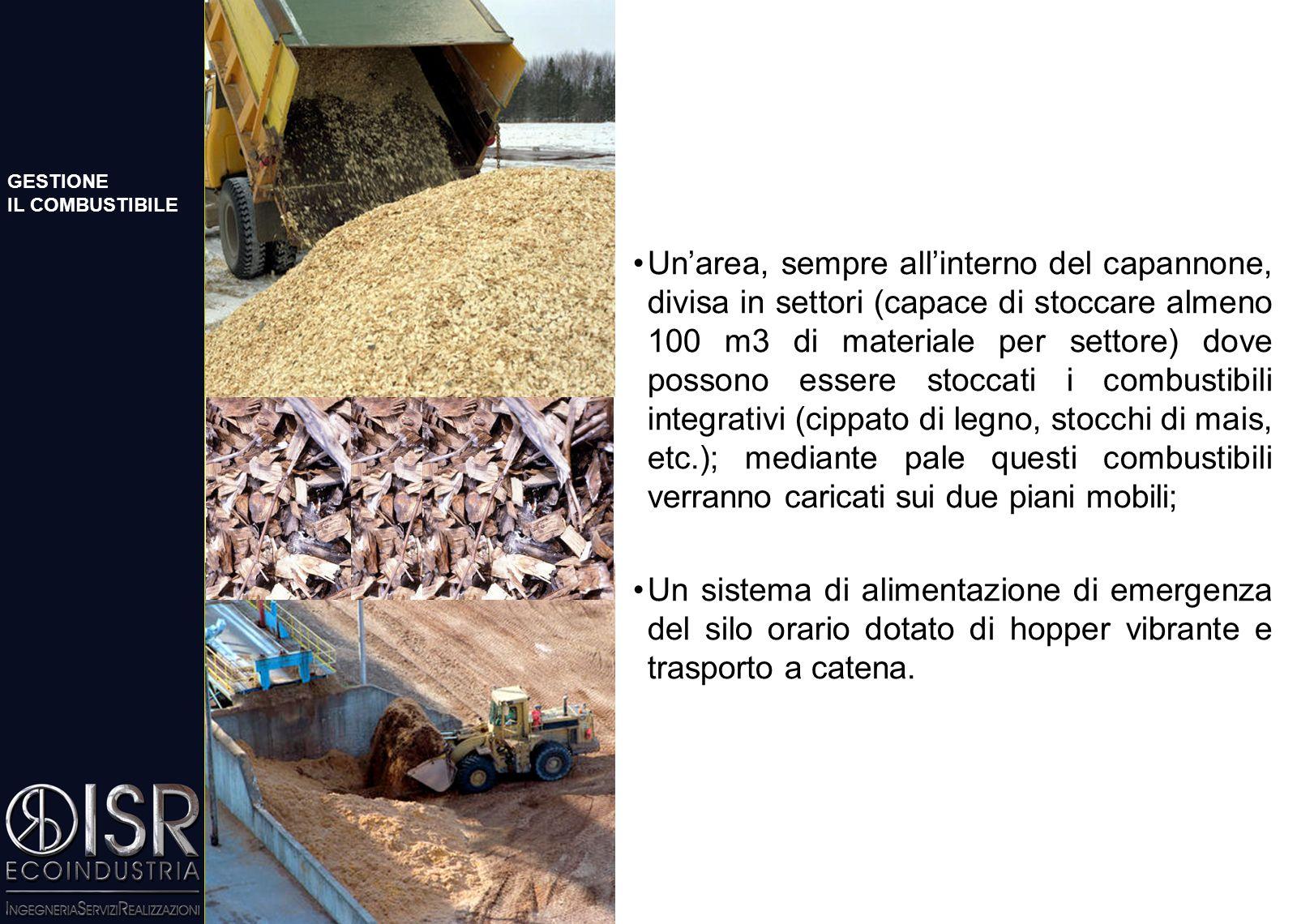 Dai piani mobili, attraverso le coclee di scarico, verrà alimentato il vaglio ed un trasporto a nastro (preferito) o a catena dimensionato per 60 m3/h
