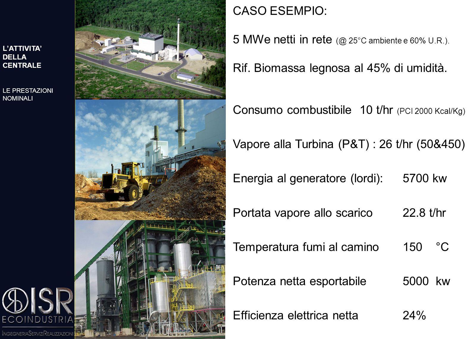 L'ATTIVITA' DELLA CENTRALE LE PRESTAZIONI NOMINALI CASO ESEMPIO: 5 MWe netti in rete (@ 25°C ambiente e 60% U.R.).
