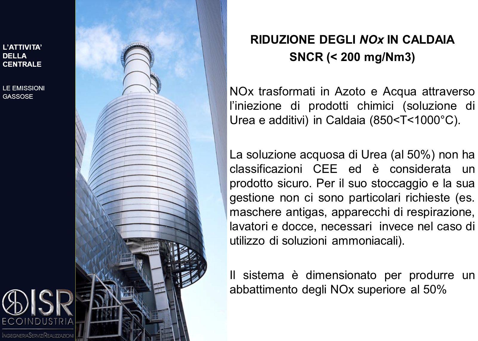 RIDUZIONE DEGLI NOx IN CALDAIA SNCR (< 200 mg/Nm3) NOx trasformati in Azoto e Acqua attraverso l'iniezione di prodotti chimici (soluzione di Urea e additivi) in Caldaia (850<T<1000°C).