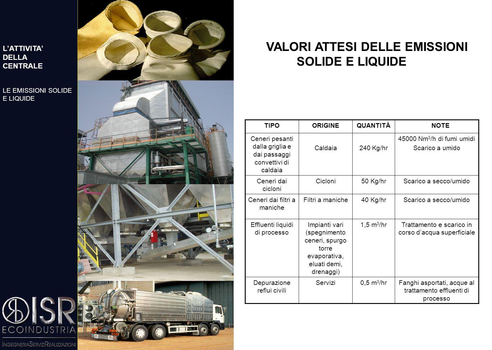 Attività del tecnologo della SRF: 3 €/t sf Utile per l'Azienda Agricola: 20 €/t sf Costo per la Centrale per ton.