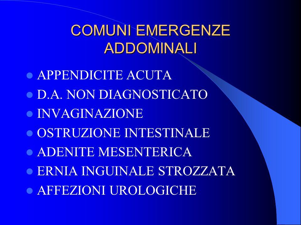ESAMI DI LABORATORIO E STRUMENTALI APPENDICITE AUMENTO DEI G.B.> 10000.