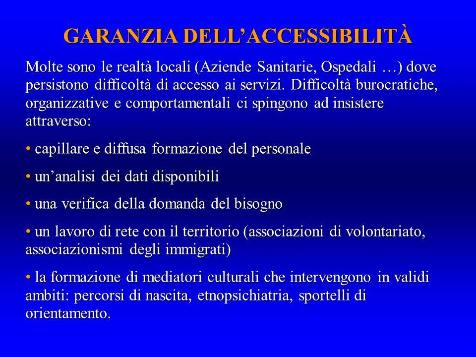 GARANZIA DELL'ACCESSIBILITÀ Molte sono le realtà locali (Aziende Sanitarie, Ospedali …) dove persistono difficoltà di accesso ai servizi.
