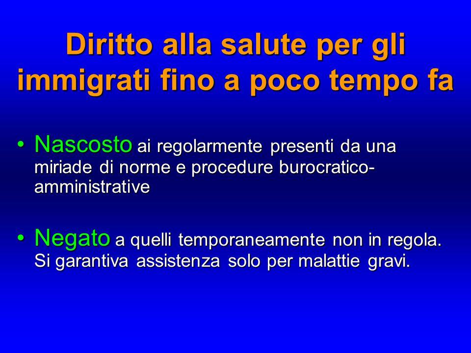 Diritto alla salute per gli immigrati fino a poco tempo fa Nascosto ai regolarmente presenti da una miriade di norme e procedure burocratico- amminist
