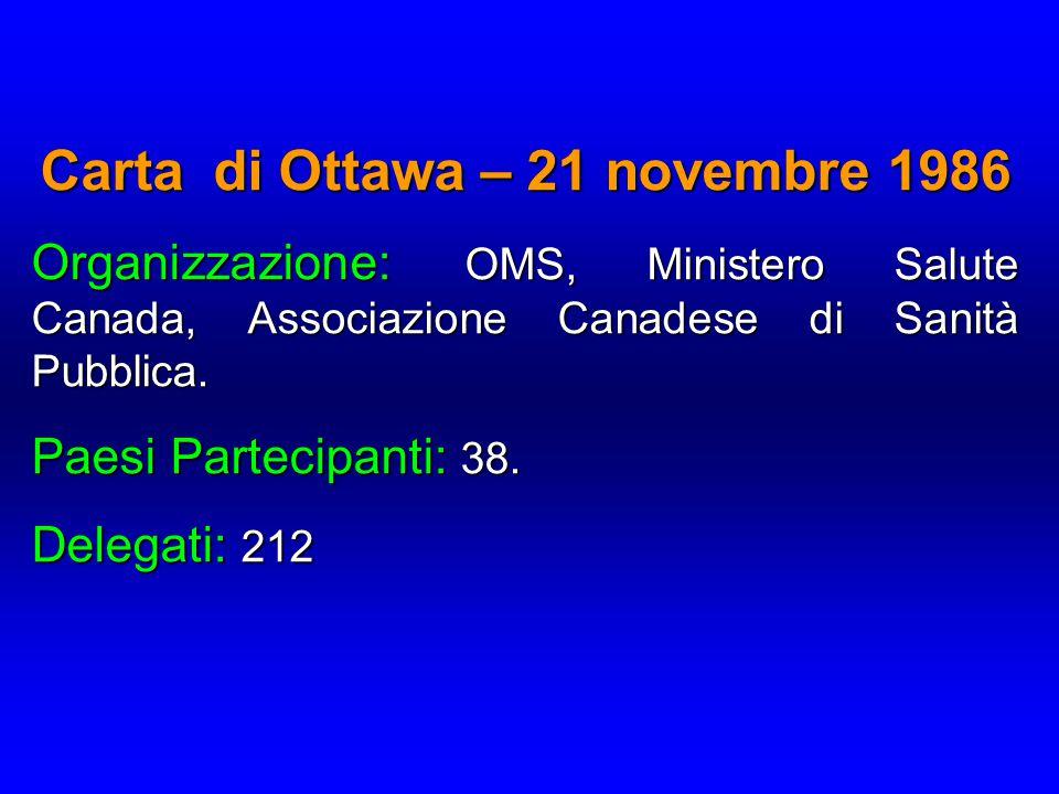 Carta di Ottawa – 21 novembre 1986 Organizzazione: OMS, Ministero Salute Canada, Associazione Canadese di Sanità Pubblica. Paesi Partecipanti: 38. Del