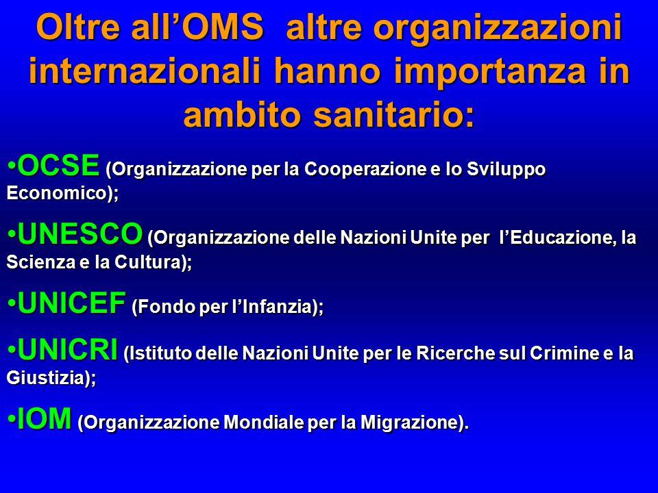 Oltre all'OMS altre organizzazioni internazionali hanno importanza in ambito sanitario: OCSE (Organizzazione per la Cooperazione e lo Sviluppo Economico); OCSE (Organizzazione per la Cooperazione e lo Sviluppo Economico); UNESCO (Organizzazione delle Nazioni Unite per l'Educazione, la Scienza e la Cultura); UNESCO (Organizzazione delle Nazioni Unite per l'Educazione, la Scienza e la Cultura); UNICEF (Fondo per l'Infanzia); UNICEF (Fondo per l'Infanzia); UNICRI (Istituto delle Nazioni Unite per le Ricerche sul Crimine e la Giustizia); UNICRI (Istituto delle Nazioni Unite per le Ricerche sul Crimine e la Giustizia); IOM (Organizzazione Mondiale per la Migrazione).