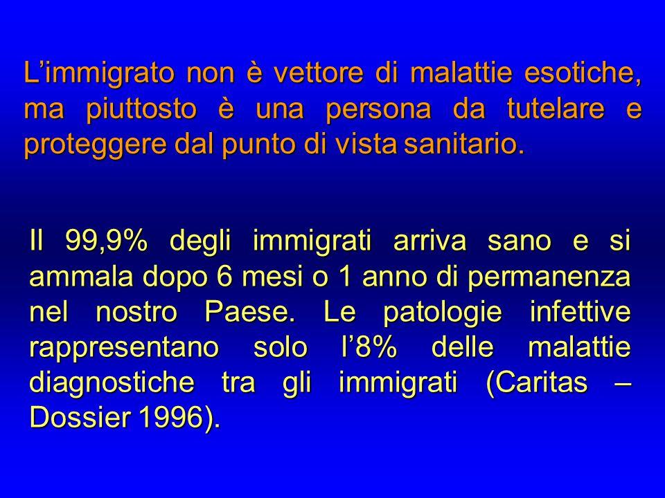 L'immigrato non è vettore di malattie esotiche, ma piuttosto è una persona da tutelare e proteggere dal punto di vista sanitario. Il 99,9% degli immig