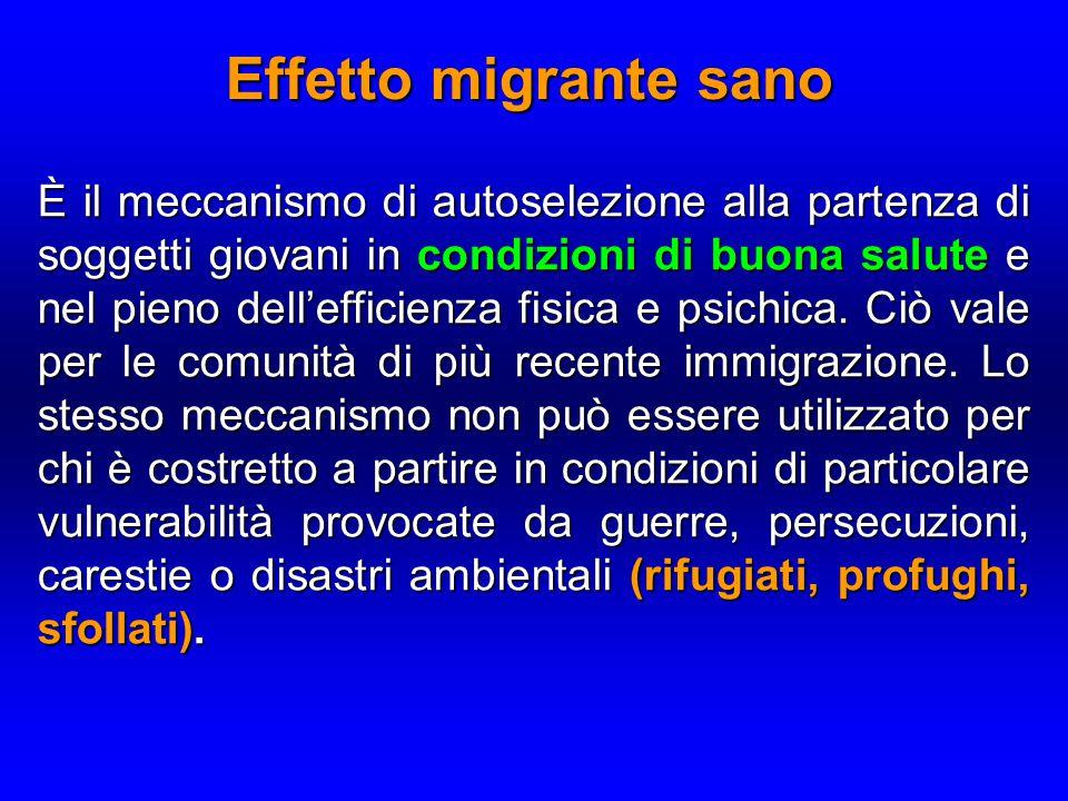 Effetto migrante sano È il meccanismo di autoselezione alla partenza di soggetti giovani in condizioni di buona salute e nel pieno dell'efficienza fisica e psichica.