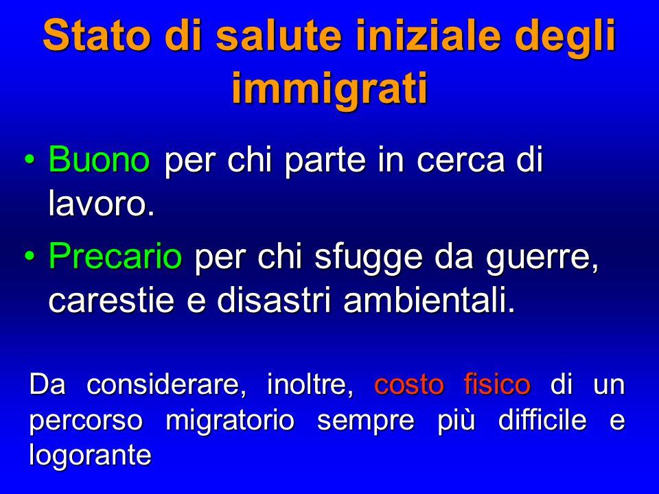 Stato di salute iniziale degli immigrati Buono per chi parte in cerca di lavoro. Buono per chi parte in cerca di lavoro. Precario per chi sfugge da gu