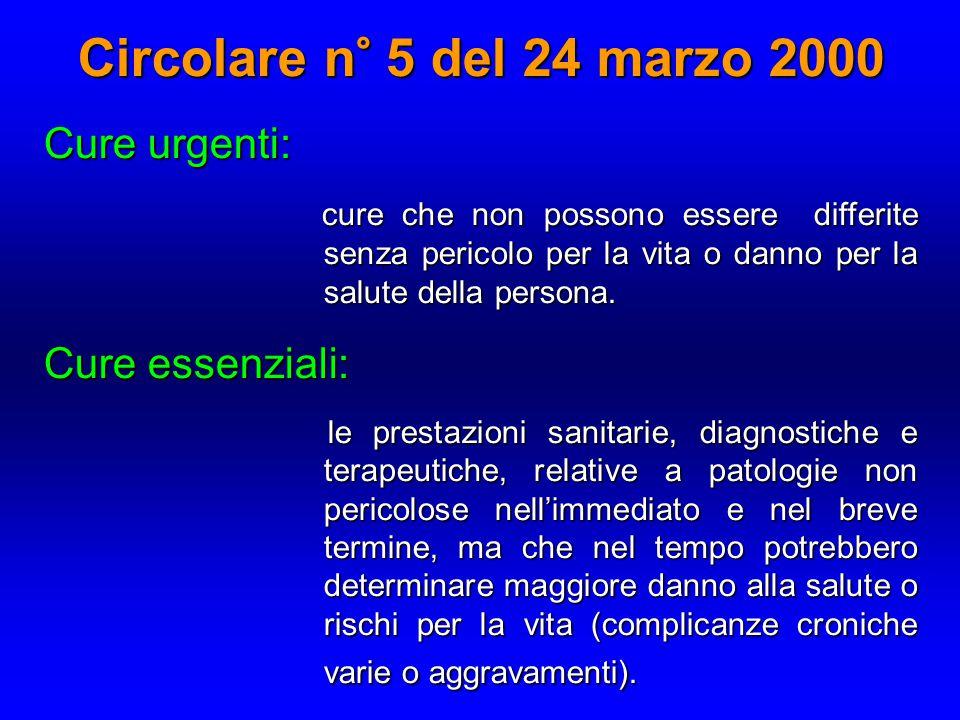 Circolare n° 5 del 24 marzo 2000 Cure urgenti: cure che non possono essere differite senza pericolo per la vita o danno per la salute della persona.