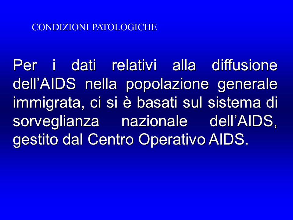 Per i dati relativi alla diffusione dell'AIDS nella popolazione generale immigrata, ci si è basati sul sistema di sorveglianza nazionale dell'AIDS, gestito dal Centro Operativo AIDS.