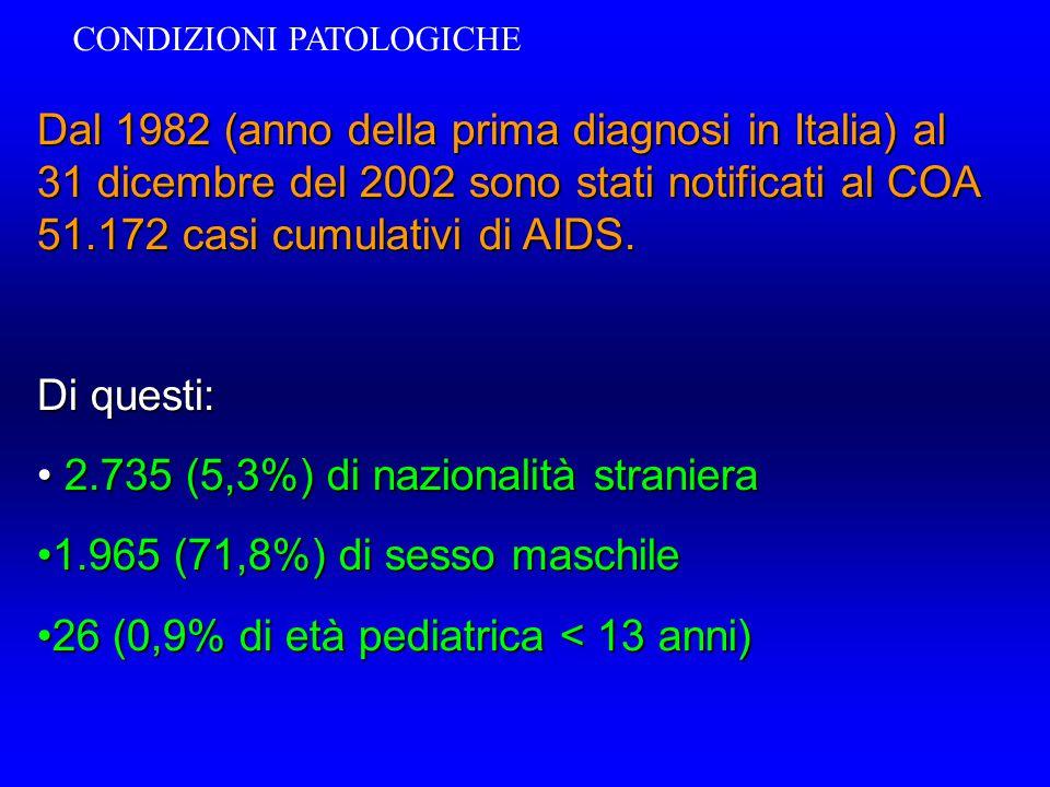 Dal 1982 (anno della prima diagnosi in Italia) al 31 dicembre del 2002 sono stati notificati al COA 51.172 casi cumulativi di AIDS. Di questi: 2.735 (