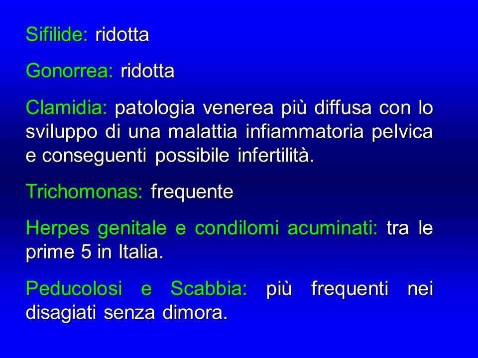 Sifilide: ridotta Gonorrea: ridotta Clamidia: patologia venerea più diffusa con lo sviluppo di una malattia infiammatoria pelvica e conseguenti possibile infertilità.