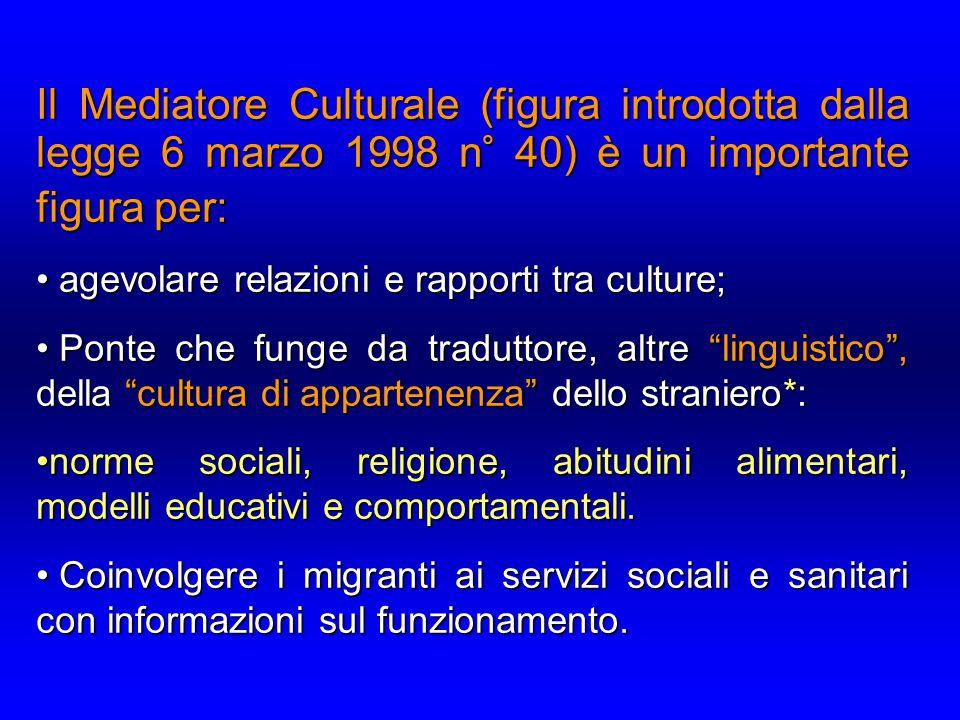 Il Mediatore Culturale (figura introdotta dalla legge 6 marzo 1998 n° 40) è un importante figura per: agevolare relazioni e rapporti tra culture; agev