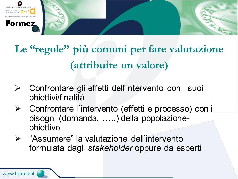 Le regole più comuni per fare valutazione (attribuire un valore)  Confrontare gli effetti dell'intervento con i suoi obiettivi/finalità  Confrontare l'intervento (effetti e processo) con i bisogni (domanda, …..) della popolazione- obiettivo  Assumere la valutazione dell'intervento formulata dagli stakeholder oppure da esperti