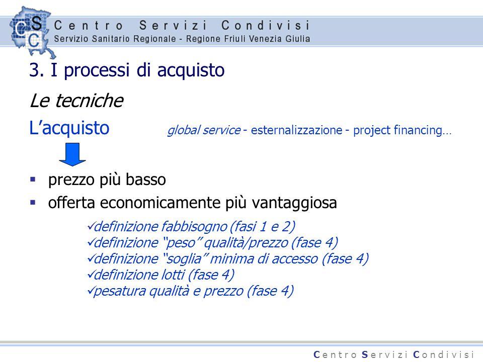 C e n t r o S e r v i z i C o n d i v i s i 3. I processi di acquisto Le tecniche L'acquisto global service - esternalizzazione - project financing… 