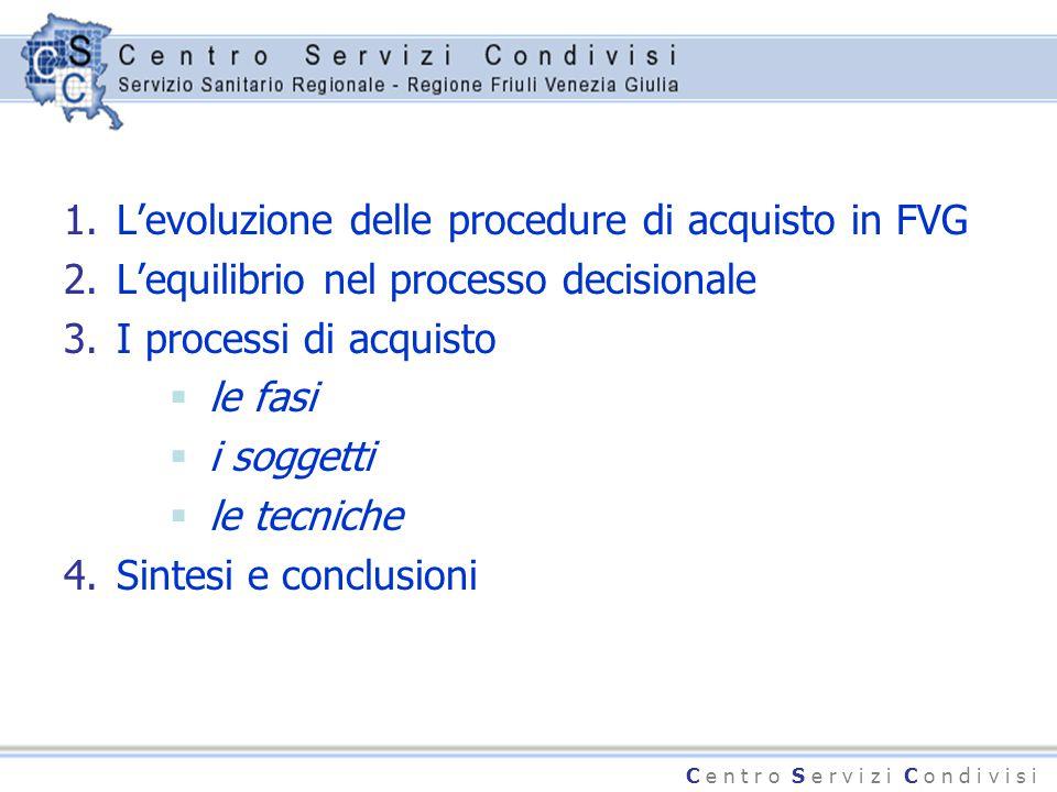 C e n t r o S e r v i z i C o n d i v i s i 1.L'evoluzione delle procedure di acquisto in FVG 2.L'equilibrio nel processo decisionale 3.I processi di