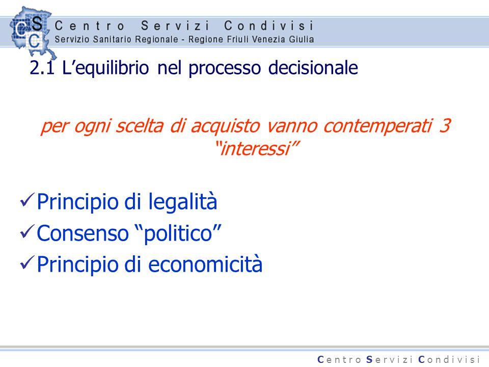 """C e n t r o S e r v i z i C o n d i v i s i 2.1 L'equilibrio nel processo decisionale per ogni scelta di acquisto vanno contemperati 3 """"interessi"""" Pri"""