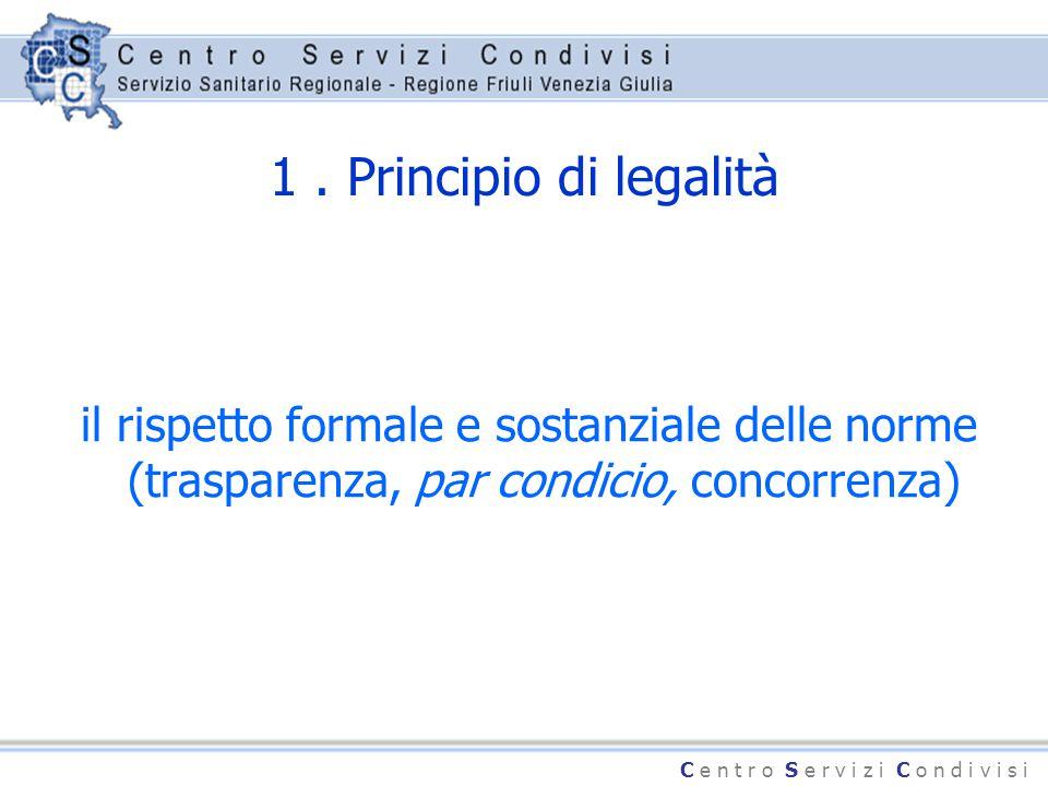 C e n t r o S e r v i z i C o n d i v i s i 1. Principio di legalità il rispetto formale e sostanziale delle norme (trasparenza, par condicio, concorr