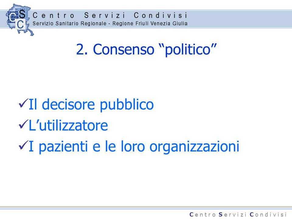 """C e n t r o S e r v i z i C o n d i v i s i 2. Consenso """"politico"""" Il decisore pubblico L'utilizzatore I pazienti e le loro organizzazioni"""