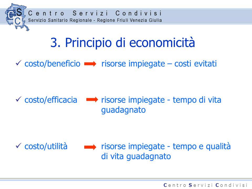 C e n t r o S e r v i z i C o n d i v i s i 3. Principio di economicità costo/beneficio risorse impiegate – costi evitati costo/efficacia risorse impi