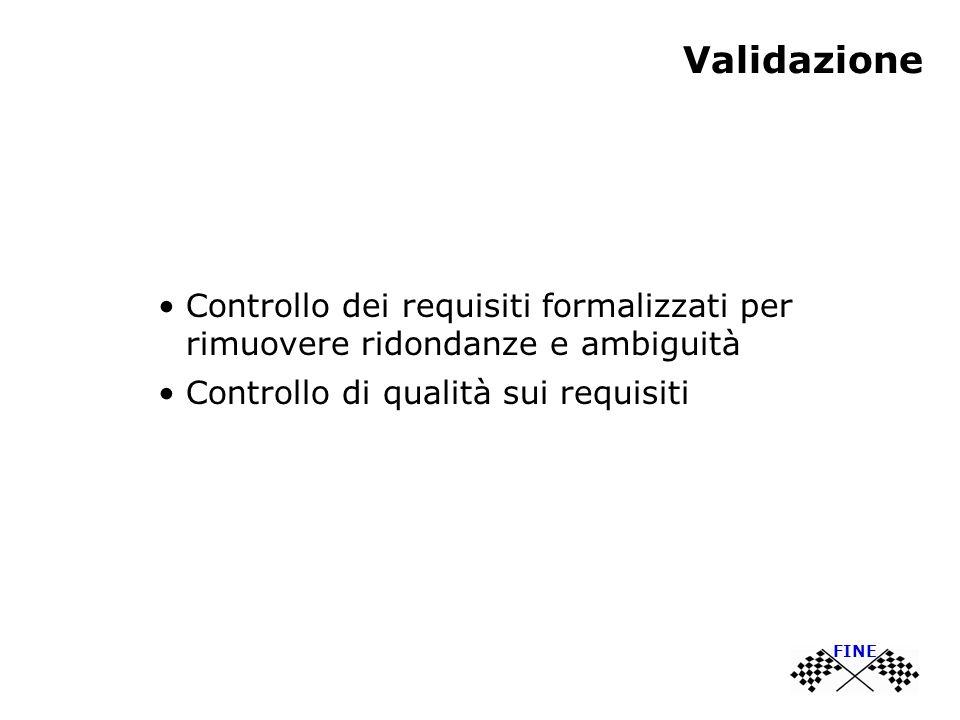 Validazione Controllo dei requisiti formalizzati per rimuovere ridondanze e ambiguità Controllo di qualità sui requisiti FINE