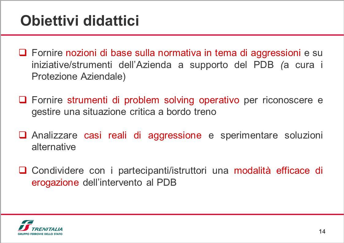 14 Obiettivi didattici   Fornire nozioni di base sulla normativa in tema di aggressioni e su iniziative/strumenti dell'Azienda a supporto del PDB (a