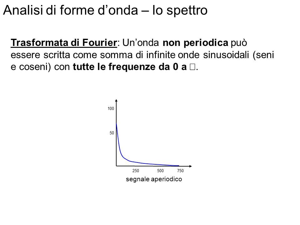 Analisi di forme d'onda – lo spettro Aumentando la lunghezza d'onda di un segnale (il suo periodo), quindi diminuendo la sua frequenza, le barre dello