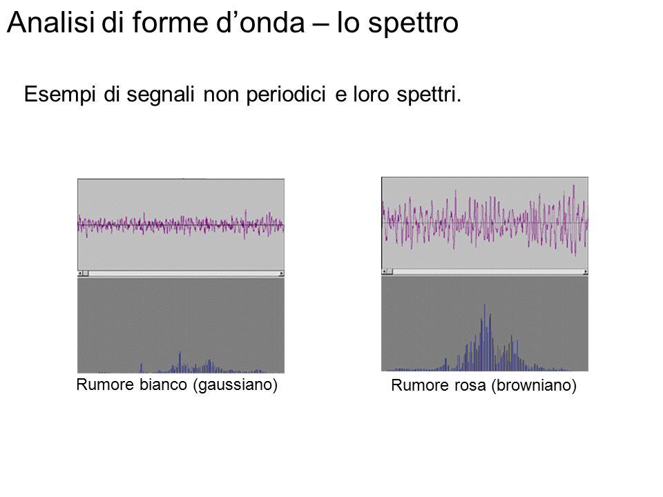 Analisi di forme d'onda – lo spettro Riassumendo: segnale periodico di frequenza f 0 100 50 500250750 f0f0 Il segnale è una somma di sinusoidi di freq
