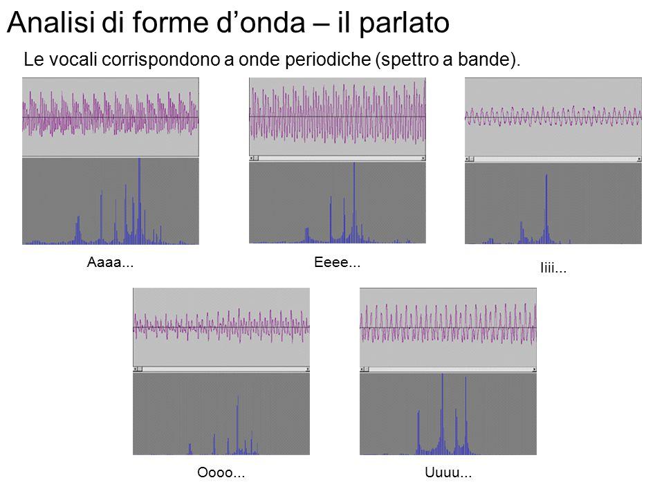 Analisi di forme d'onda – lo spettro Esempi di segnali non periodici e loro spettri. Rumore bianco (gaussiano) Rumore rosa (browniano)