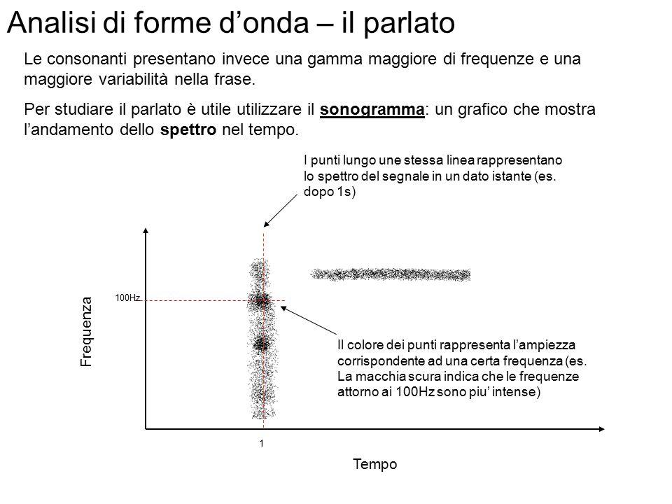 Analisi di forme d'onda – il parlato Le vocali corrispondono a onde periodiche (spettro a bande). Aaaa...Eeee... Iiii... Oooo...Uuuu...