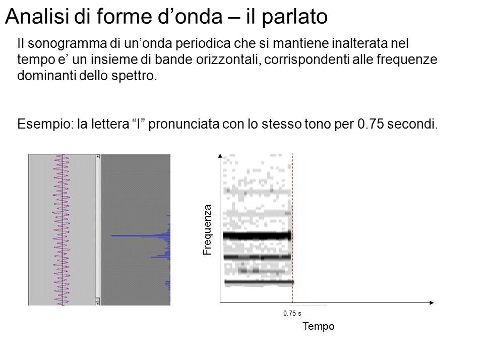Analisi di forme d'onda – il parlato Le consonanti presentano invece una gamma maggiore di frequenze e una maggiore variabilità nella frase. Per studi
