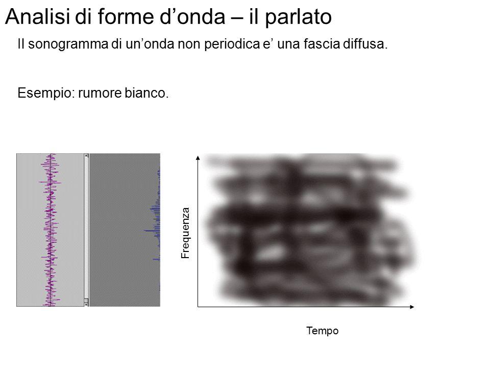 Analisi di forme d'onda – il parlato Il sonogramma di un'onda periodica di frequenza variabile e' un insieme di strette bande che seguono le oscillazi