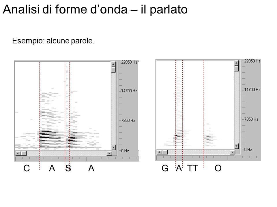 Analisi di forme d'onda – il parlato Il sonogramma di un'onda non periodica e' una fascia diffusa. Esempio: rumore bianco. Tempo Frequenza