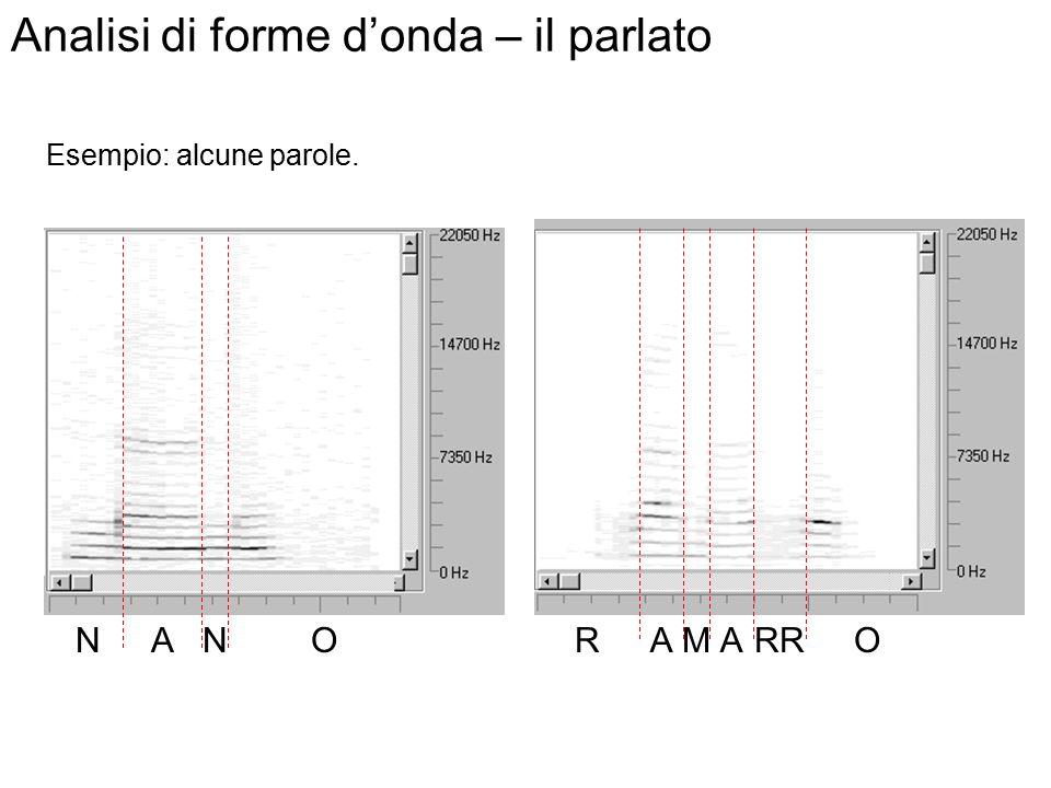 Analisi di forme d'onda – il parlato Esempio: alcune parole. CAAS GATTO