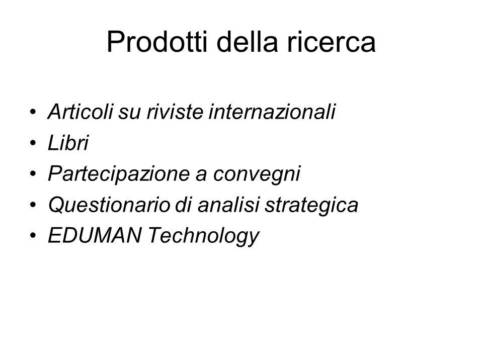 Prodotti della ricerca Articoli su riviste internazionali Libri Partecipazione a convegni Questionario di analisi strategica EDUMAN Technology