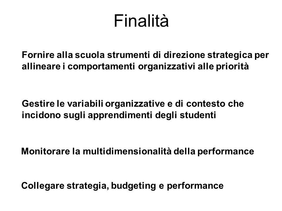 Finalità Fornire alla scuola strumenti di direzione strategica per allineare i comportamenti organizzativi alle priorità Collegare strategia, budgeting e performance Gestire le variabili organizzative e di contesto che incidono sugli apprendimenti degli studenti Monitorare la multidimensionalità della performance