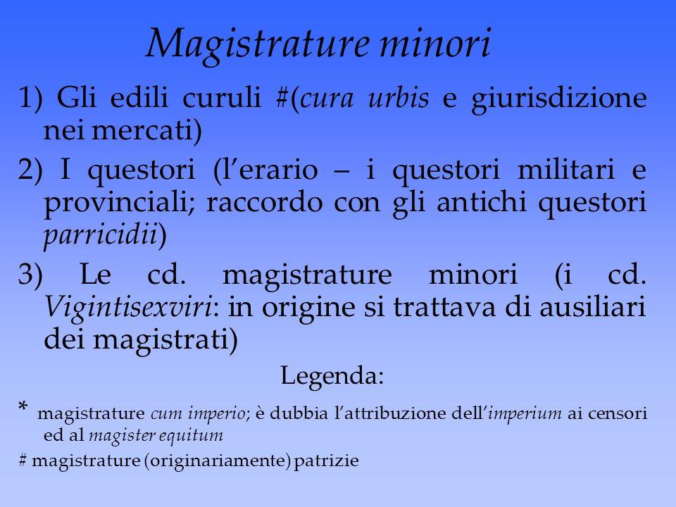 Magistrature minori 1) Gli edili curuli #(cura urbis e giurisdizione nei mercati) 2) I questori (l'erario – i questori militari e provinciali; raccord