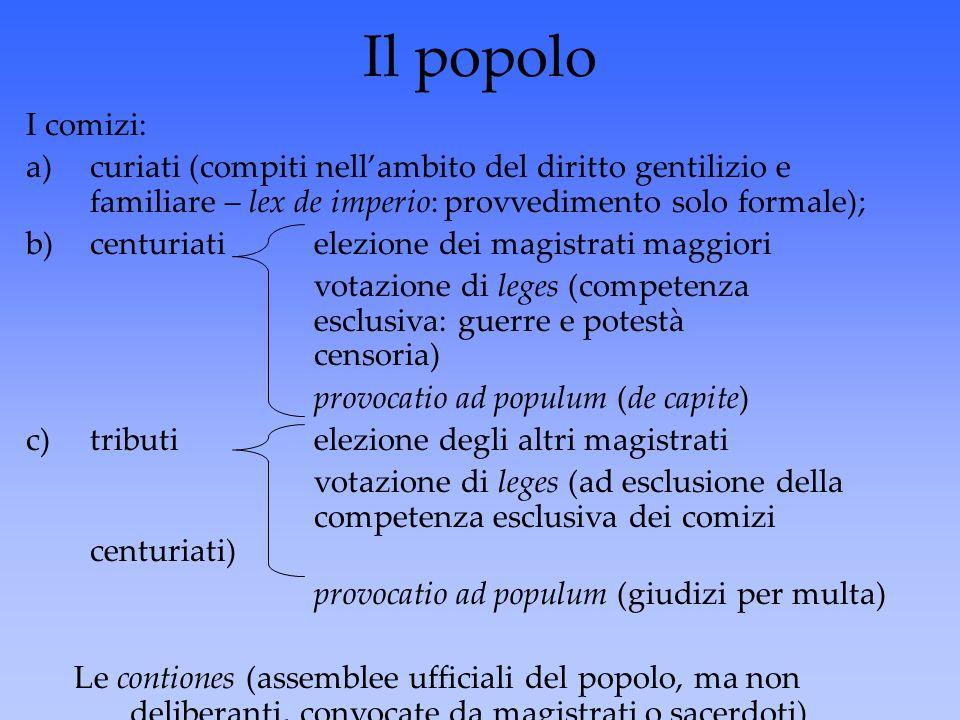 Il popolo I comizi: a)curiati (compiti nell'ambito del diritto gentilizio e familiare – lex de imperio: provvedimento solo formale); b)centuriati elez