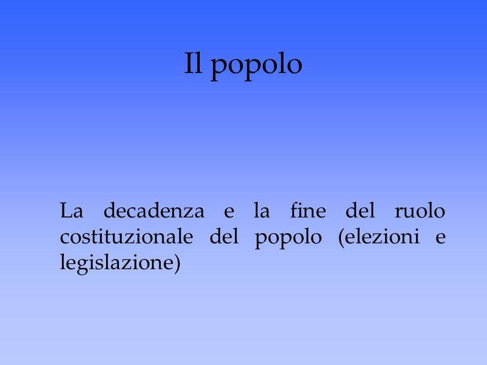 Il popolo La decadenza e la fine del ruolo costituzionale del popolo (elezioni e legislazione)