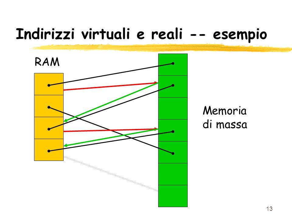 13 Indirizzi virtuali e reali -- esempio RAM Memoria di massa