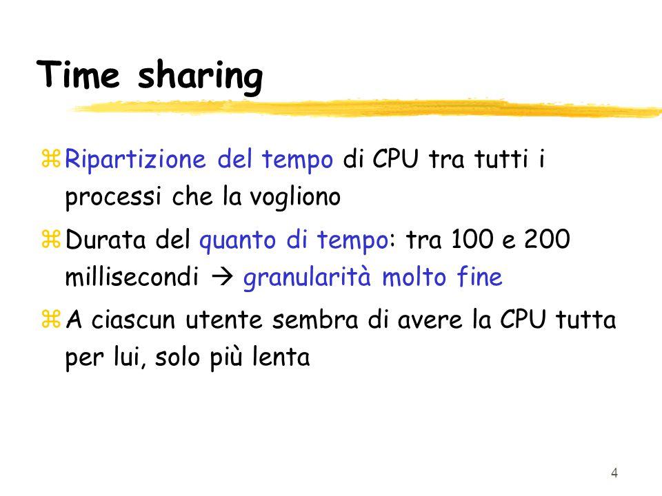 4 Time sharing zRipartizione del tempo di CPU tra tutti i processi che la vogliono zDurata del quanto di tempo: tra 100 e 200 millisecondi  granularità molto fine zA ciascun utente sembra di avere la CPU tutta per lui, solo più lenta