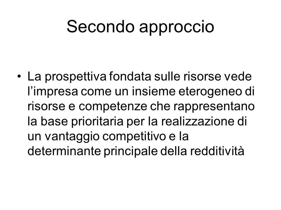 Secondo approccio La prospettiva fondata sulle risorse vede l'impresa come un insieme eterogeneo di risorse e competenze che rappresentano la base pri